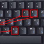 Горячие клавиши для форматирования текста